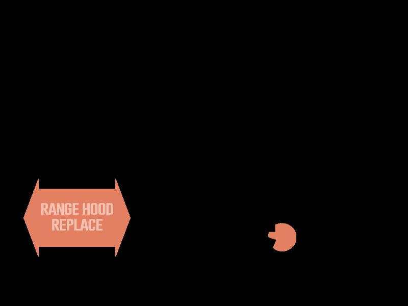 換気扇の交換は、レンジフード換気扇の交換.netへ